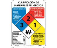 Hazardous Materials Classification Sign (Spanish) 3 1/2X2 1/2 Rigid Plastic