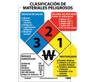 Hazardous Materials Classification Sign (Spanish) 11X8 Ps Vinyl