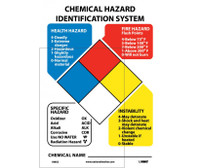 "Nfpa Chart With 3 Sets Of 2""Numbers 0-4 And Six Symbols 14X10 Ps Vinyl"