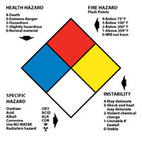 Right To Know Labels Write On Nfpa 4X4 Ps Paper 250/Rl