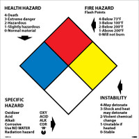 Right To Know Labels Write On Nfpa 6X6 Ps Paper 250/Roll