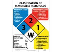 Hazardous Materials Classification Sign (Spanish) 14X10 Ps Vinyl