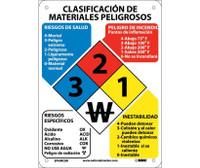 Hazardous Materials Classification Sign (Spanish) 11X8 Rigid Plastic