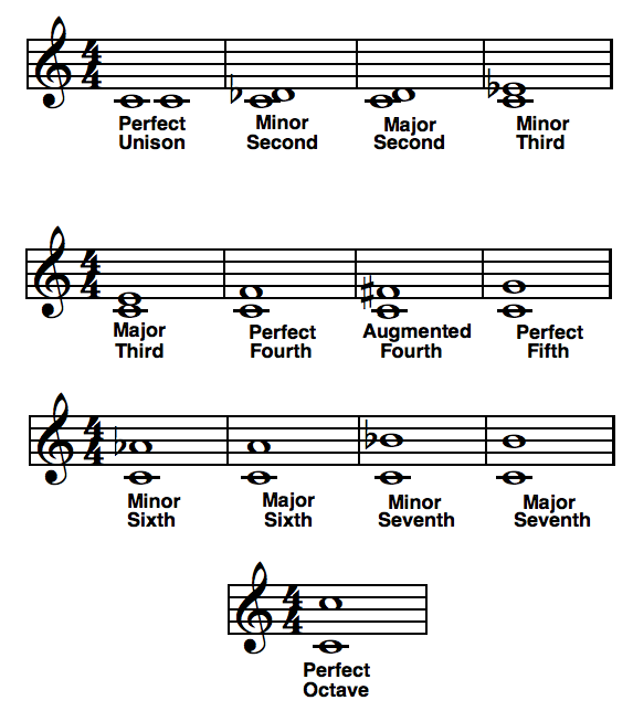 music-theory-intervals.png