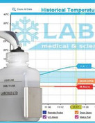 Buy Labcold Wholesale Pharmacy Pack (WHOLESALEPACKDF10) sold by eSuppliesMedical.co.uk