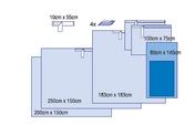 3M STERI-DRAPE Basic Surgical,  Pack of 7