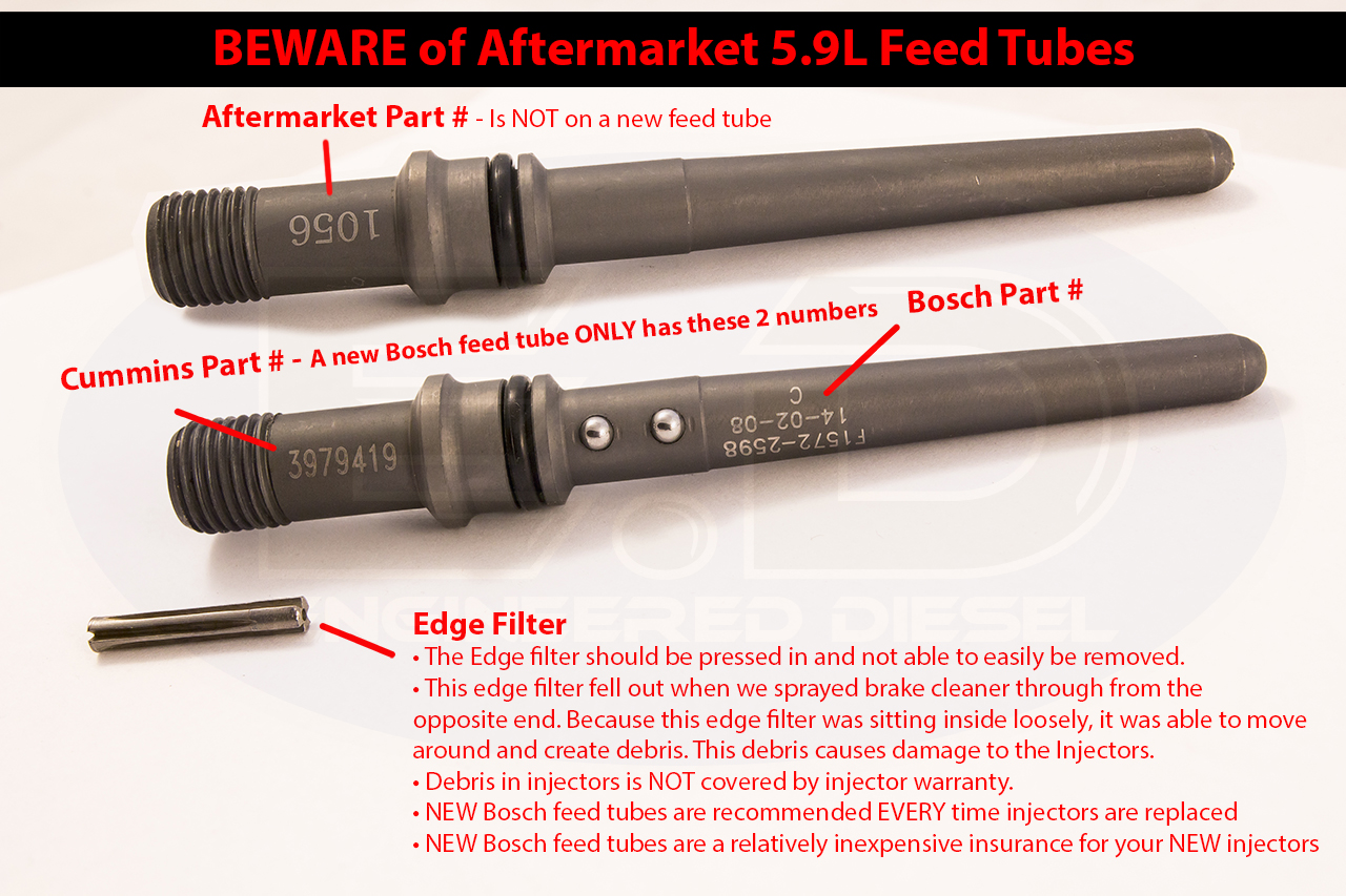 Beware of Aftermarket Feed Tubes!