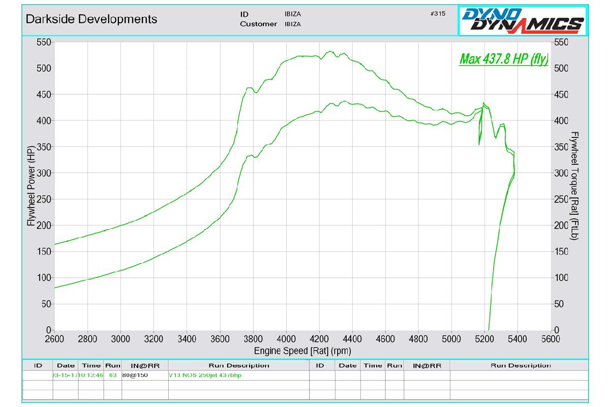 customer-graph-jerome-437bhp.jpg
