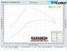Skoda Octavia VRS BMN 2.0TDi 16v - GTB2260VK with Stock Injectors