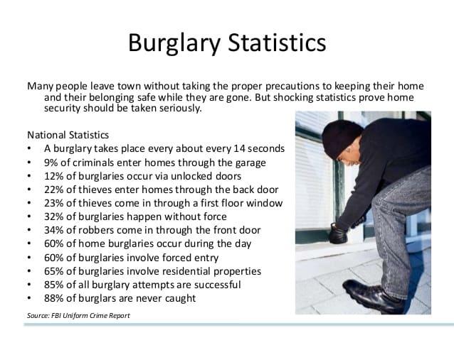 burglary-statistics.jpg