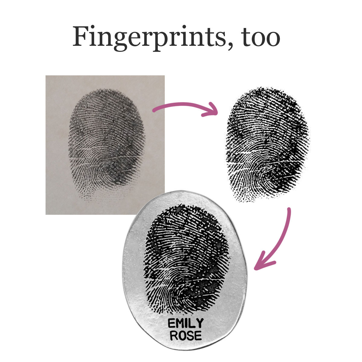 Showing how fingerprints are put onto jewelry