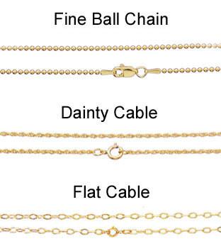 Chain options