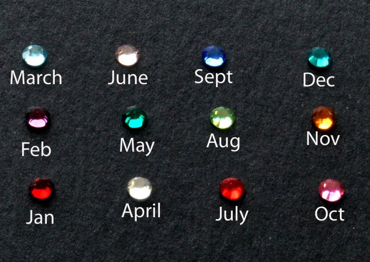 birthstone color options