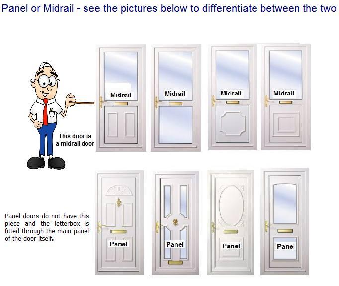 Upvc letter box orientation midrail or panel