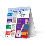Trigger Point Flip Charts