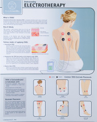 Electrotherapy (EMS) Therapy Poster