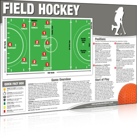 Field Hockey Poster