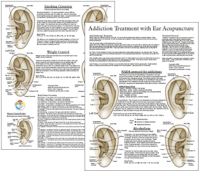 Smoking Cessation Ear Acupuncture Point Chart Clinical