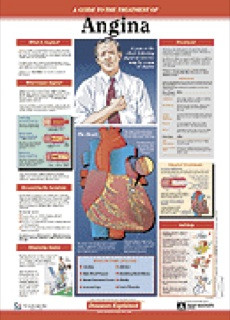 Angina Patient Anatomical Chart