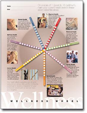 Wellness Wheel Assessment Handout