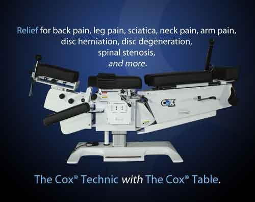 Cox Table Poster Clinical Charts And Supplies