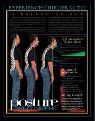 Posture poster