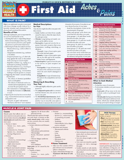 Aches and Pains Chart