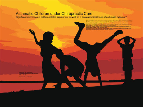 Asthma and Chiropractic Poster