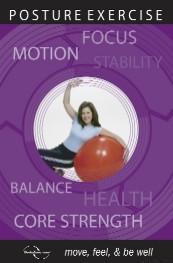 Chiropractic Balance Poster