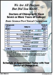 Doctors Education poster