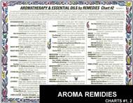 Aromatherapy Charts