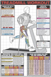 Treadmill Workout Exercise Poster
