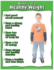 Benefits of Healthy Weight for Children Poster