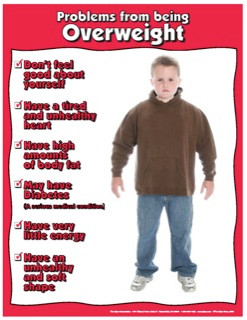Children Problems from being Overweight Poster
