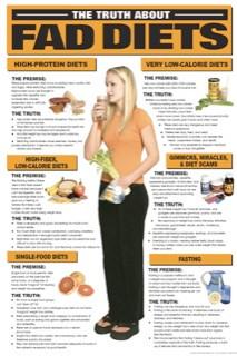 Fad Diets Educational Chart