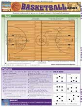Basketball Basics Chart