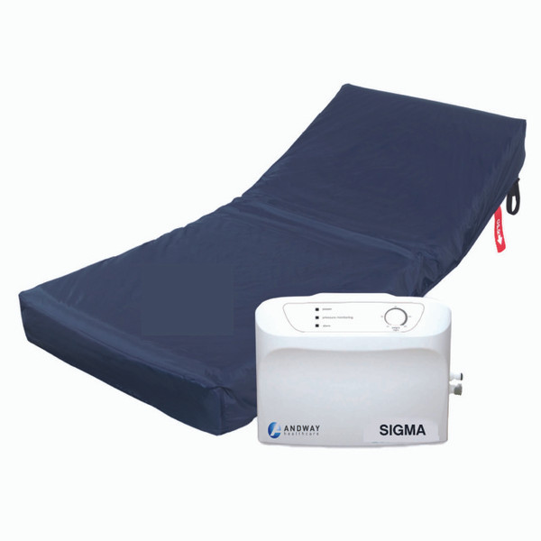 SIGMA Dynamic High Risk Air Replacement Mattress