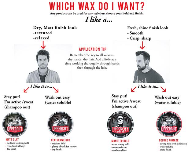 which-wax.jpg
