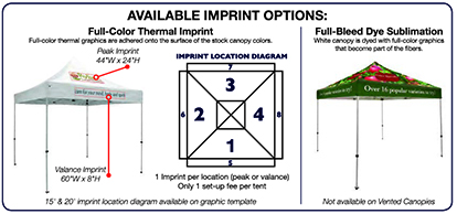 Event Tent Canopy Imprint Options