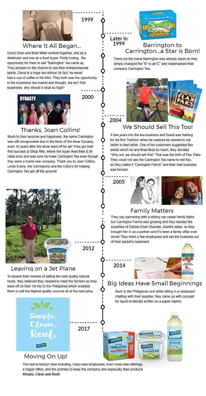 timeline-changes3.jpg