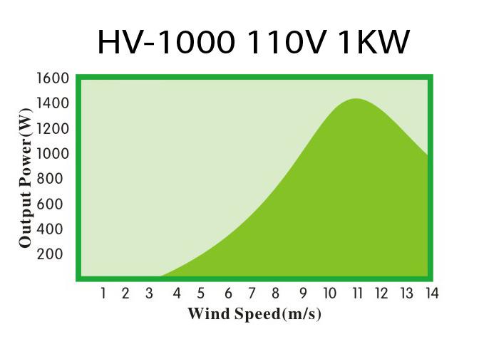 110v-1kw.jpg