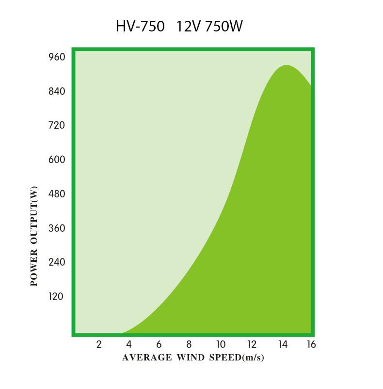 12v-750w.jpg