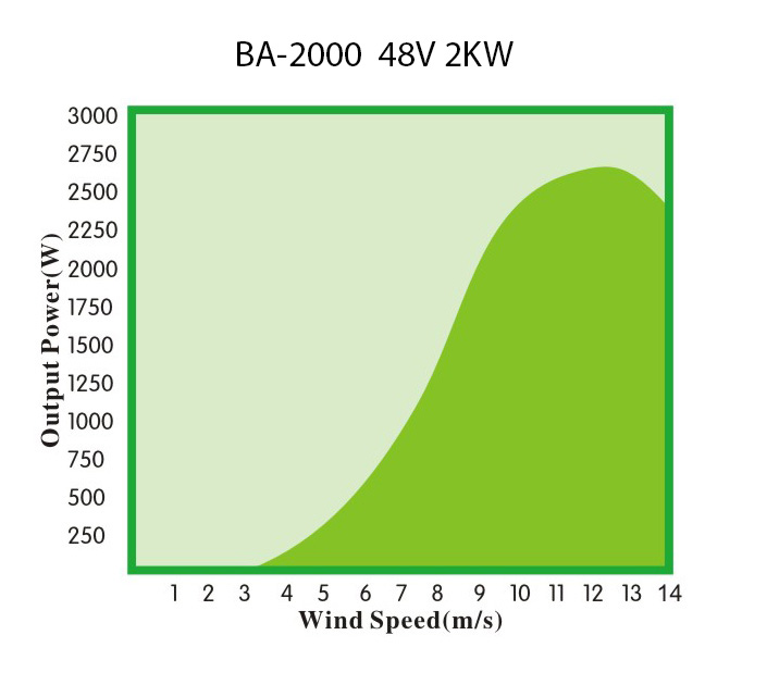 big-ass-48v-2kw.jpg