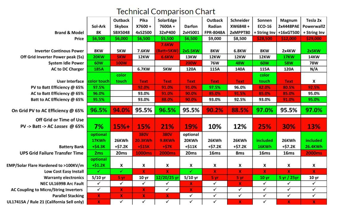 tech-comparision-chart.jpg