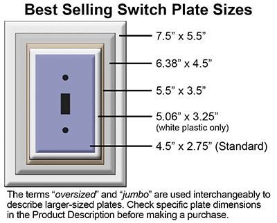 oversized outlet covers oversized switch plates jumbo wall plates rh kyleswitchplates com