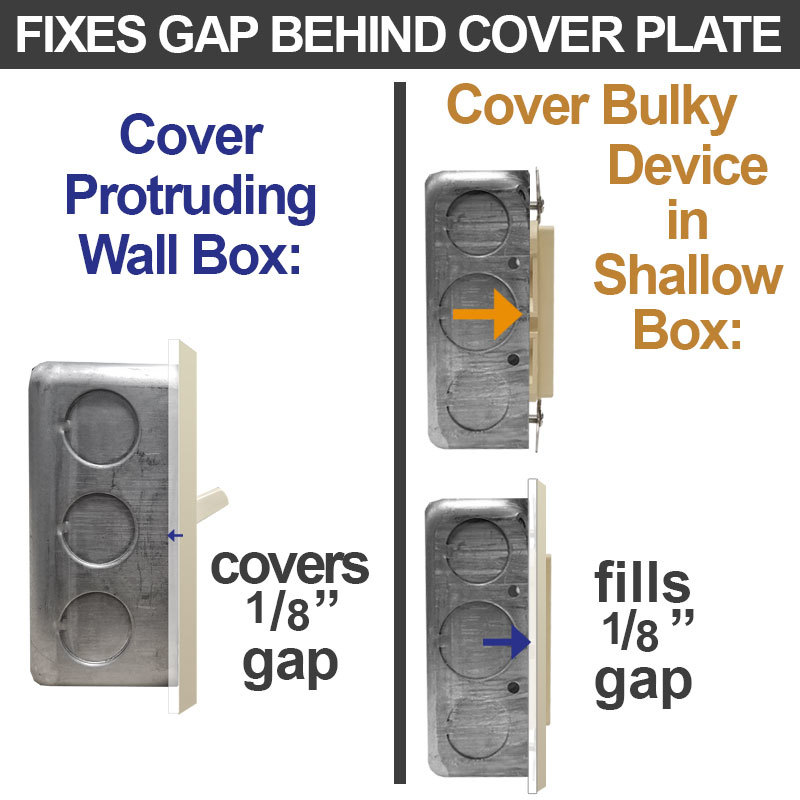 extender-rings-fix-gap-behind-switchplates.jpg