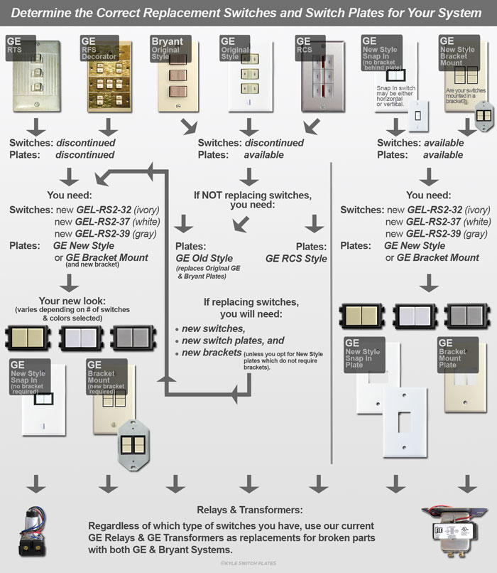 Stunning ge rr9 relay wiring diagram photos electrical and wiring famous rr7 relay wiring diagram contemporary electrical and wiring cheapraybanclubmaster Choice Image