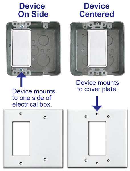 how to install centered light switch or outlet on 2 gang box rh kyleswitchplates com 2 Gang Light Switch wiring 2 gang switch box diagram