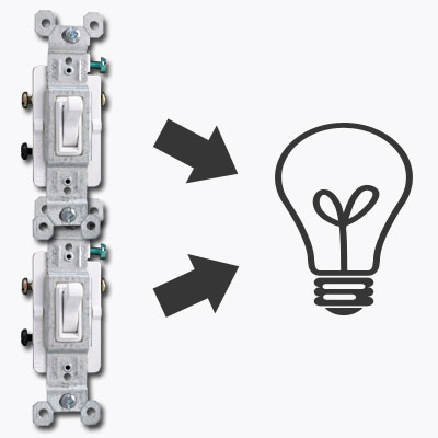 3-way light switch explanation