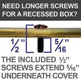 Half Inch Screws Reach Distance Behind Cover Plate
